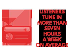 KLINRadio